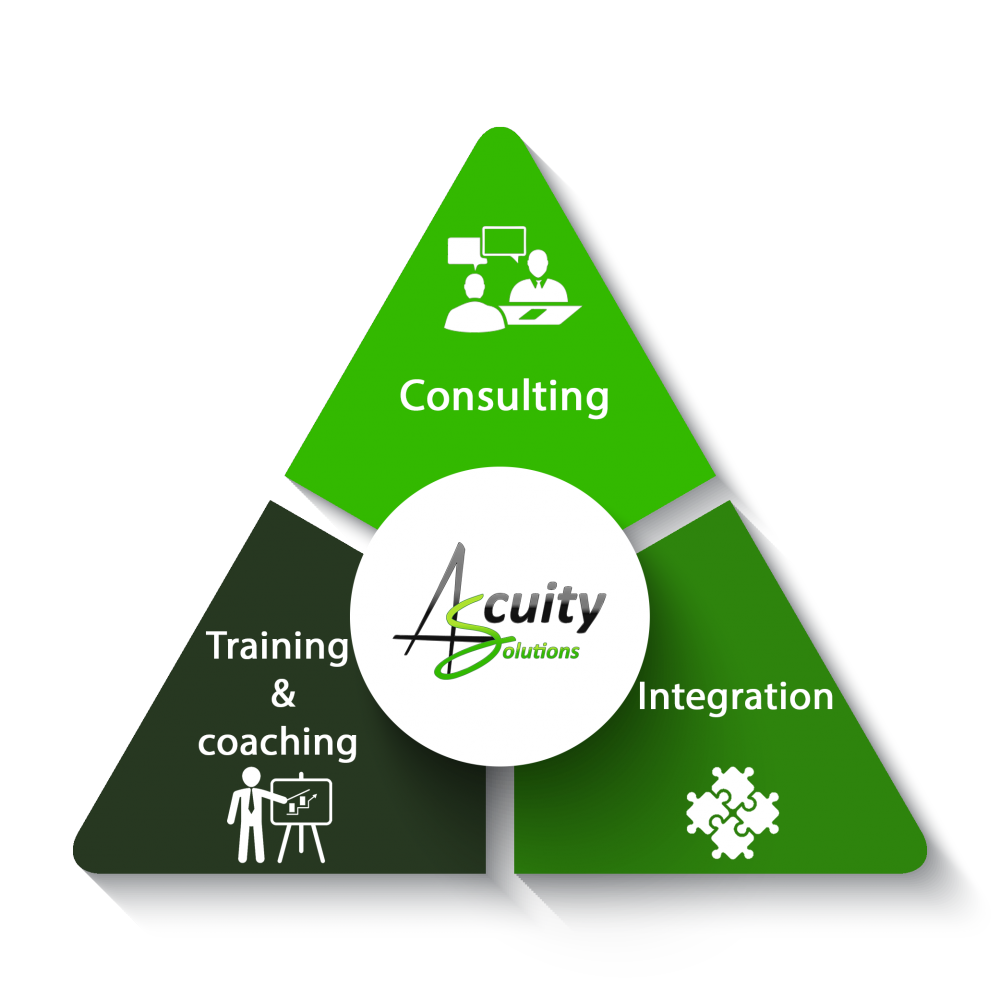 Acuity services